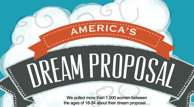 America's Dream Proposal