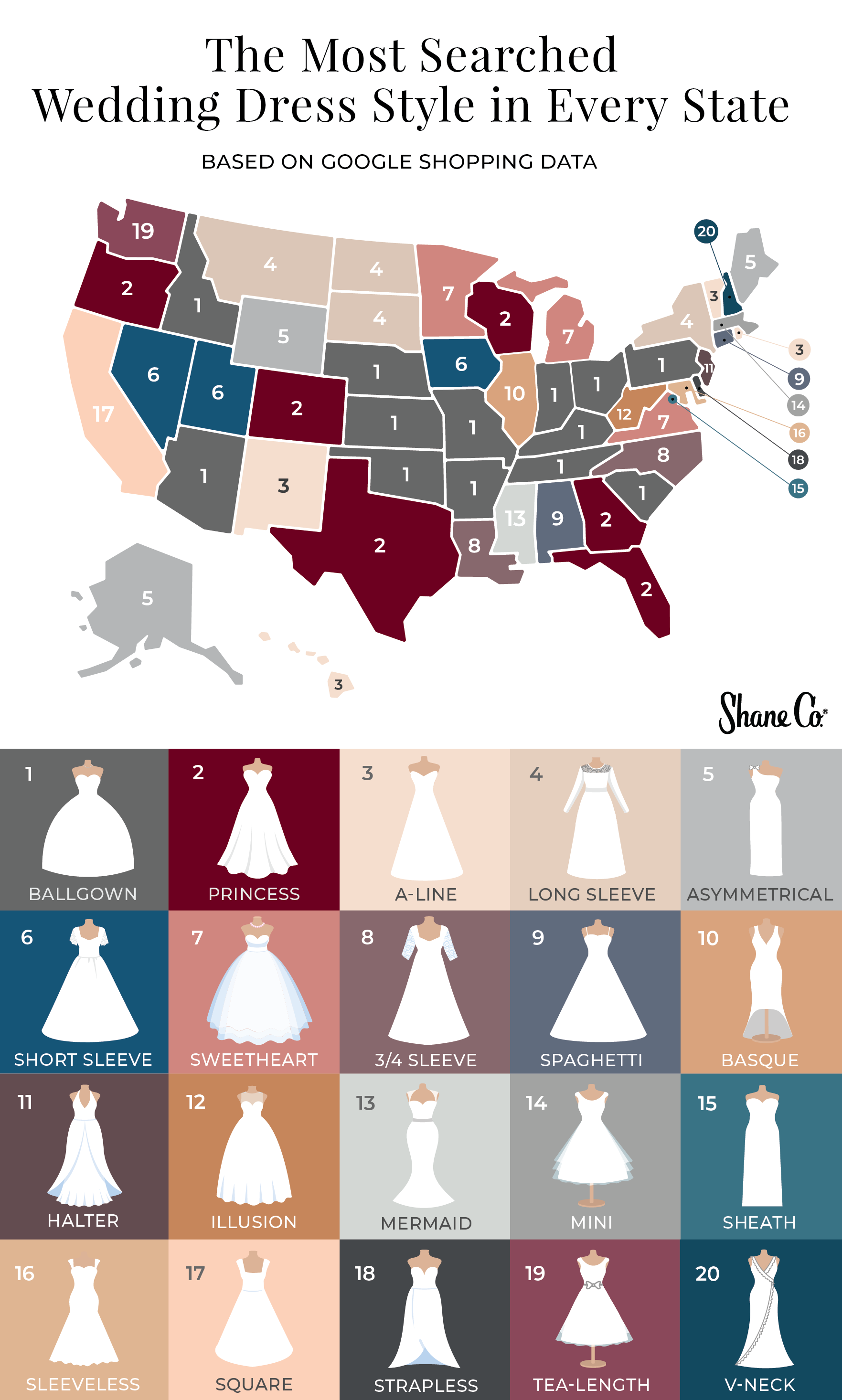 US map showing the most searched wedding dress style in every state