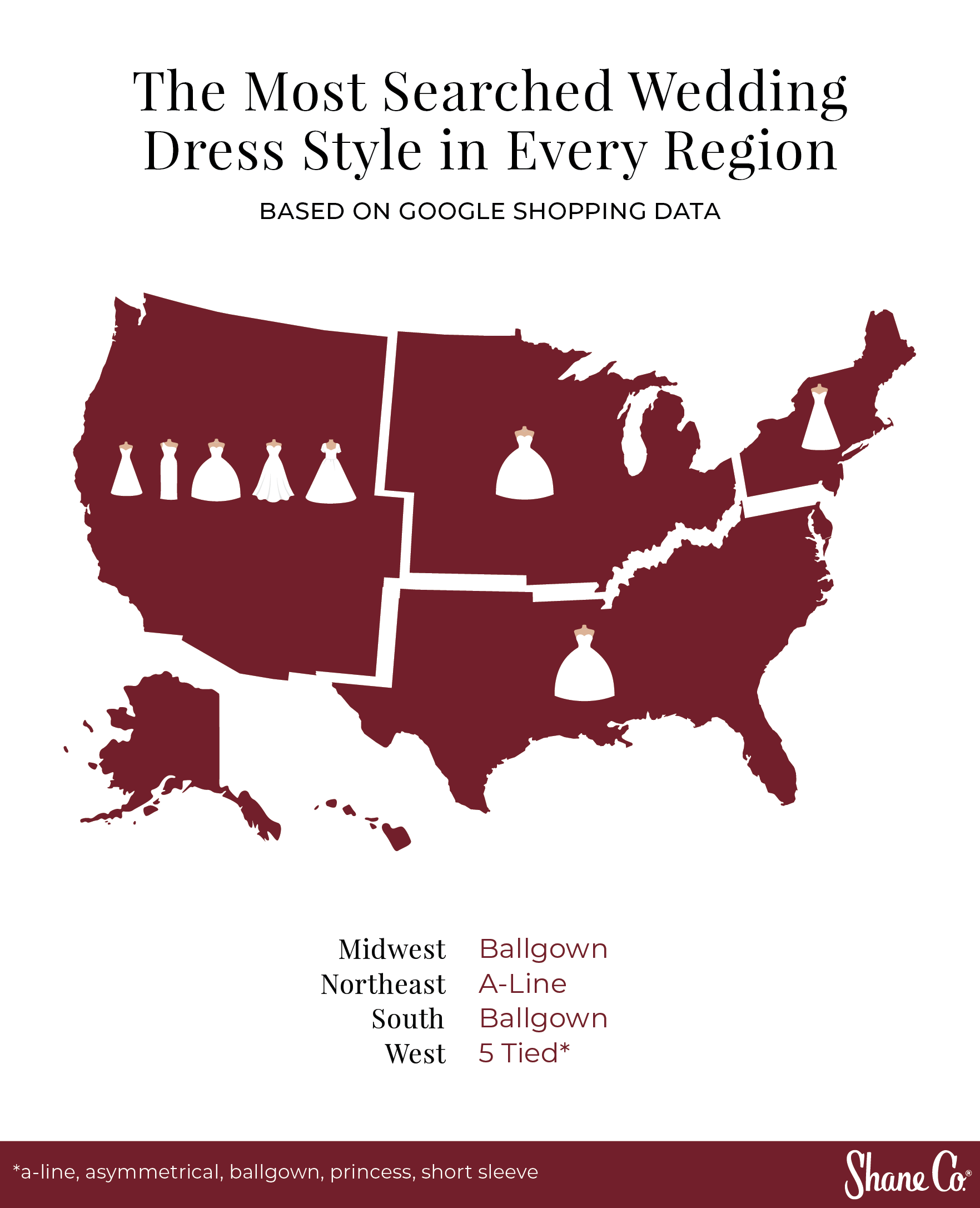 US map showing the most searched wedding dress style per region